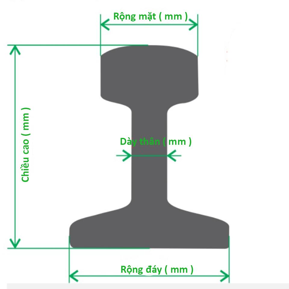 quy cách đo thép ray theo mặt cắt